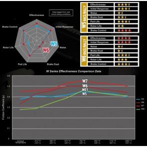 Winmax W6 - AP Racing CP8350 - D41 Radial Depth