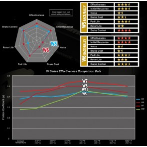 Winmax W6 - AP Racing CP8350 - D50 Radial Depth