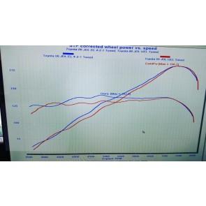 JDL Auto Design FT86 4-2-1 Equal Length Header - Subaru BRZ / Scion FR-S / Toyota 86