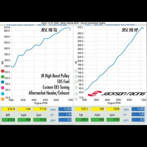 Jackson Racing - High Boost Pulley - Rotrex Supercharger Kit - Subaru BRZ / Scion FR-S / Toyota 86 - FA20